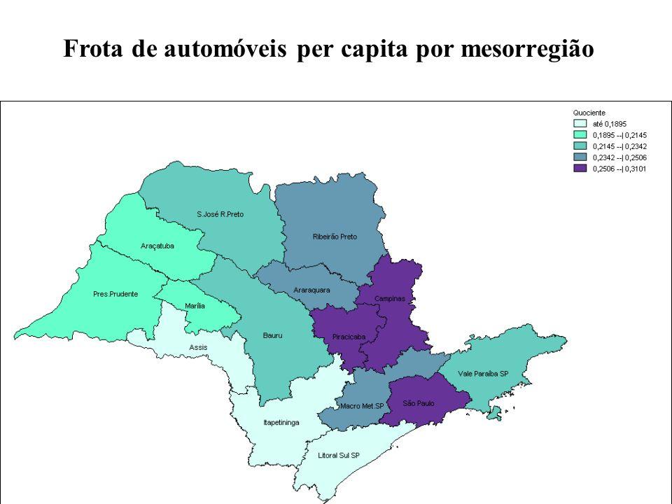 Frota de automóveis per capita por mesorregião