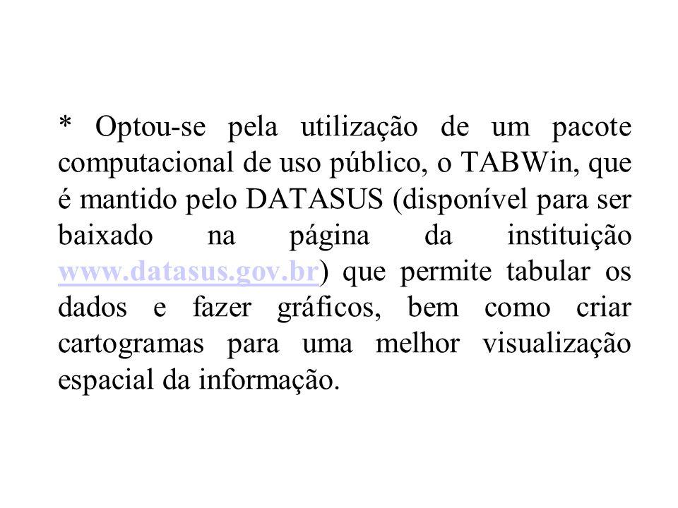 * Optou-se pela utilização de um pacote computacional de uso público, o TABWin, que é mantido pelo DATASUS (disponível para ser baixado na página da i