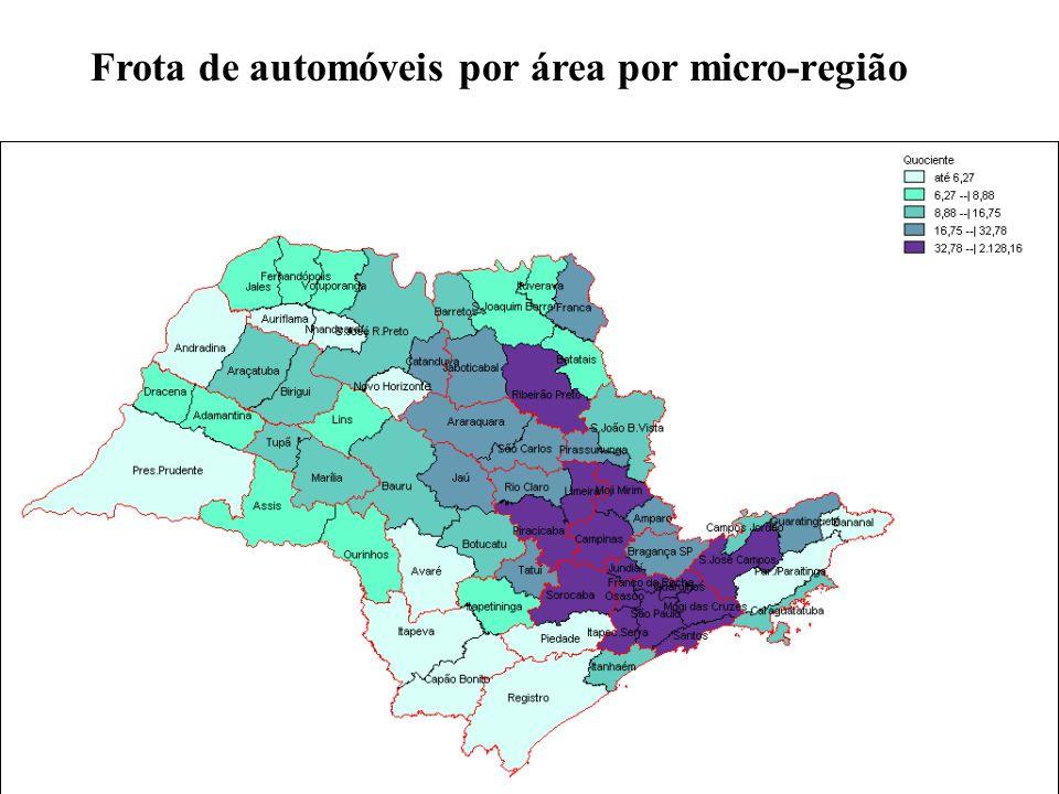 Frota de automóveis por área por micro-região
