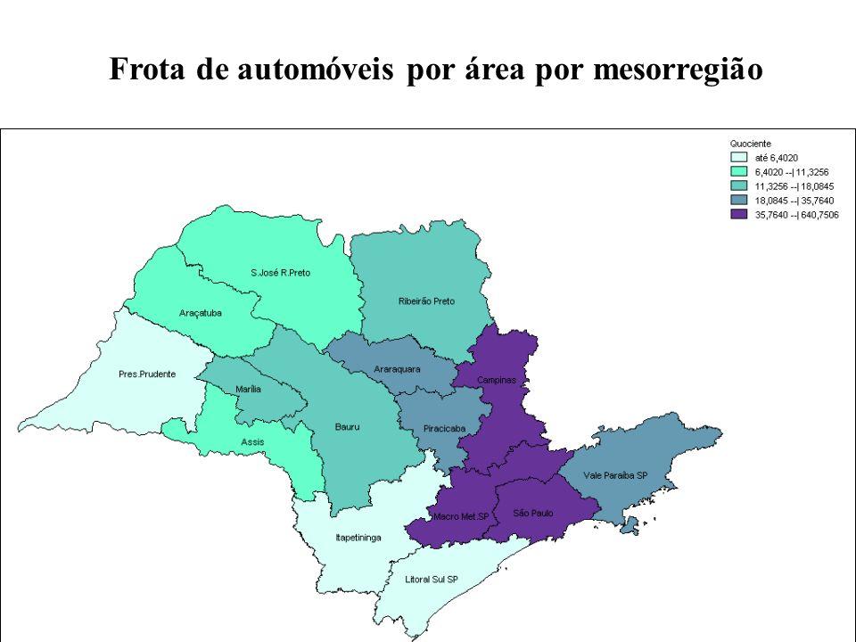 Frota de automóveis por área por mesorregião