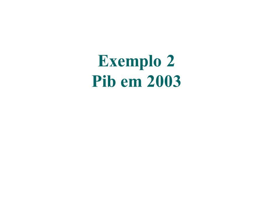 Exemplo 2 Pib em 2003