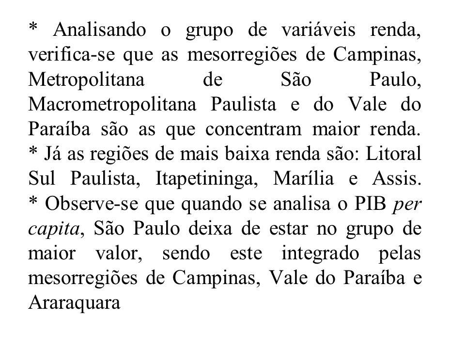 * Analisando o grupo de variáveis renda, verifica-se que as mesorregiões de Campinas, Metropolitana de São Paulo, Macrometropolitana Paulista e do Val