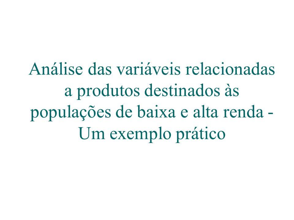 Análise das variáveis relacionadas a produtos destinados às populações de baixa e alta renda - Um exemplo prático