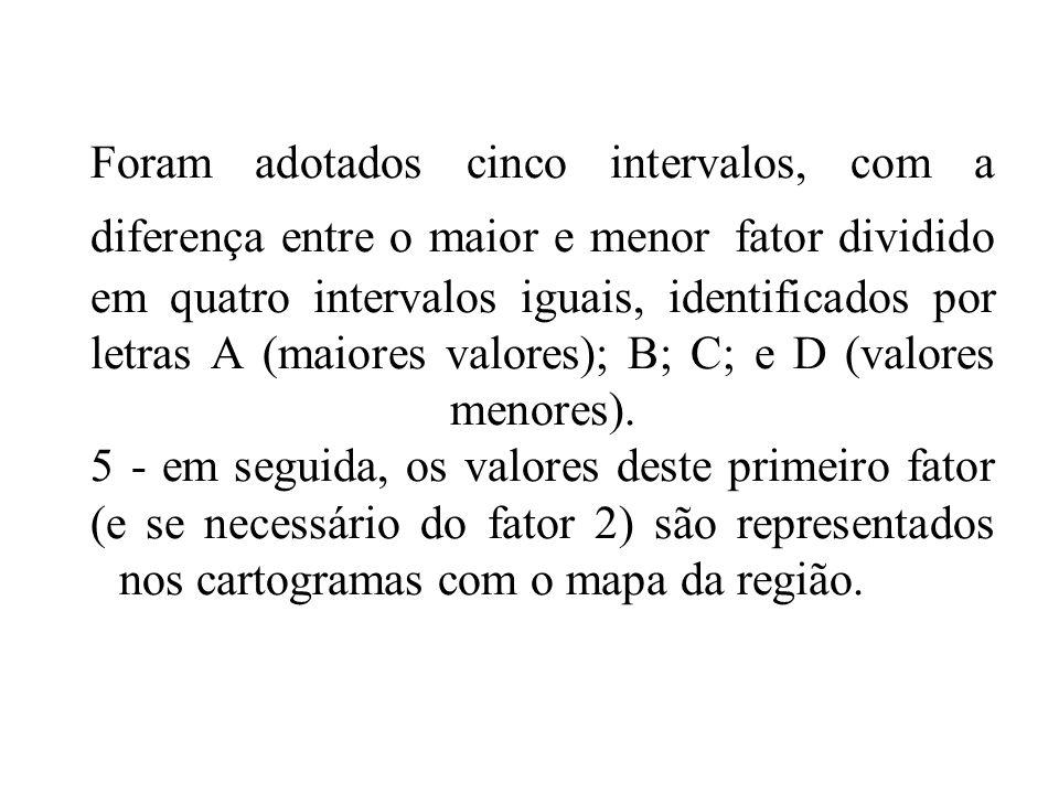 Foram adotados cinco intervalos, com a diferença entre o maior e menor fator dividido em quatro intervalos iguais, identificados por letras A (maiores