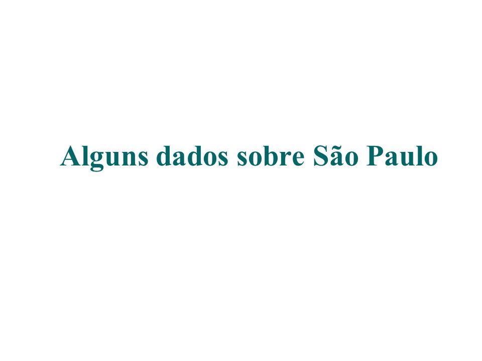 Alguns dados sobre São Paulo