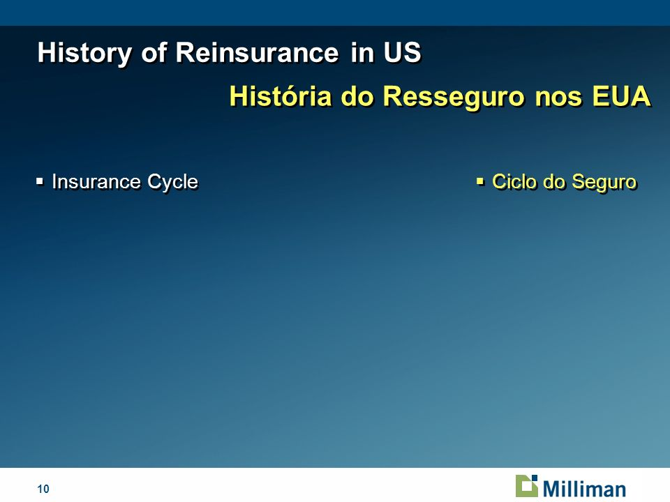 10April 1, 2014 History of Reinsurance in US Insurance Cycle História do Resseguro nos EUA Ciclo do Seguro
