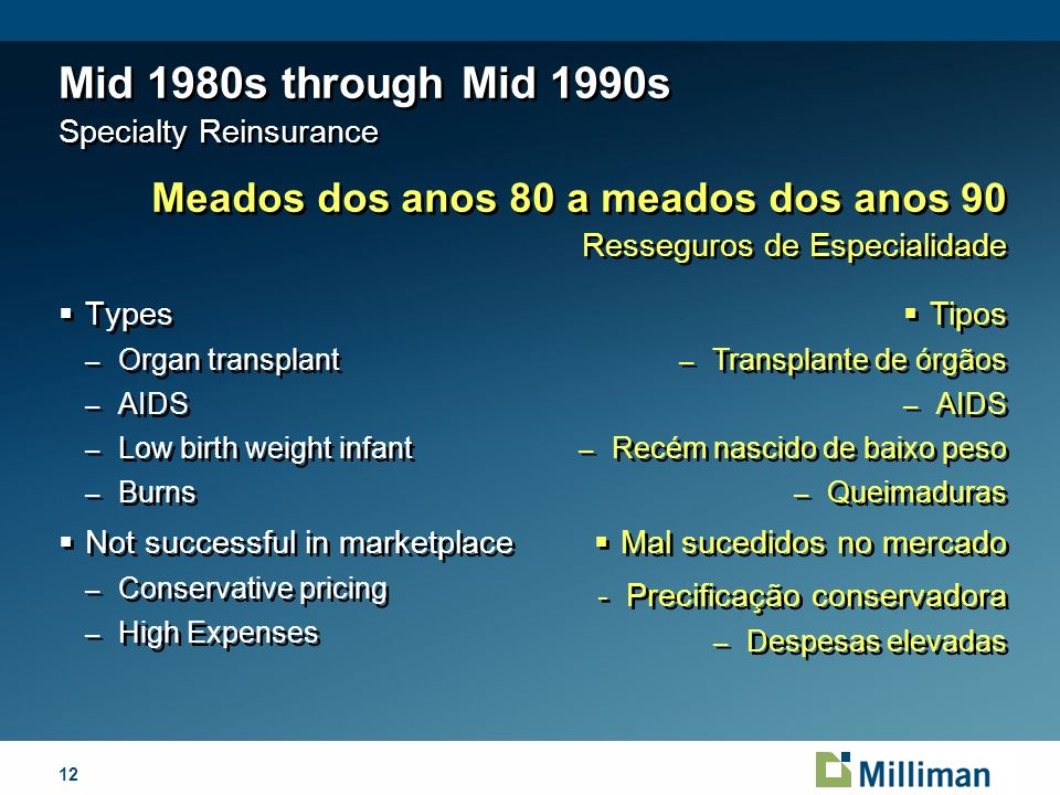 12April 1, 2014 Mid 1980s through Mid 1990s Specialty Reinsurance Types – Organ transplant – AIDS – Low birth weight infant – Burns Not successful in