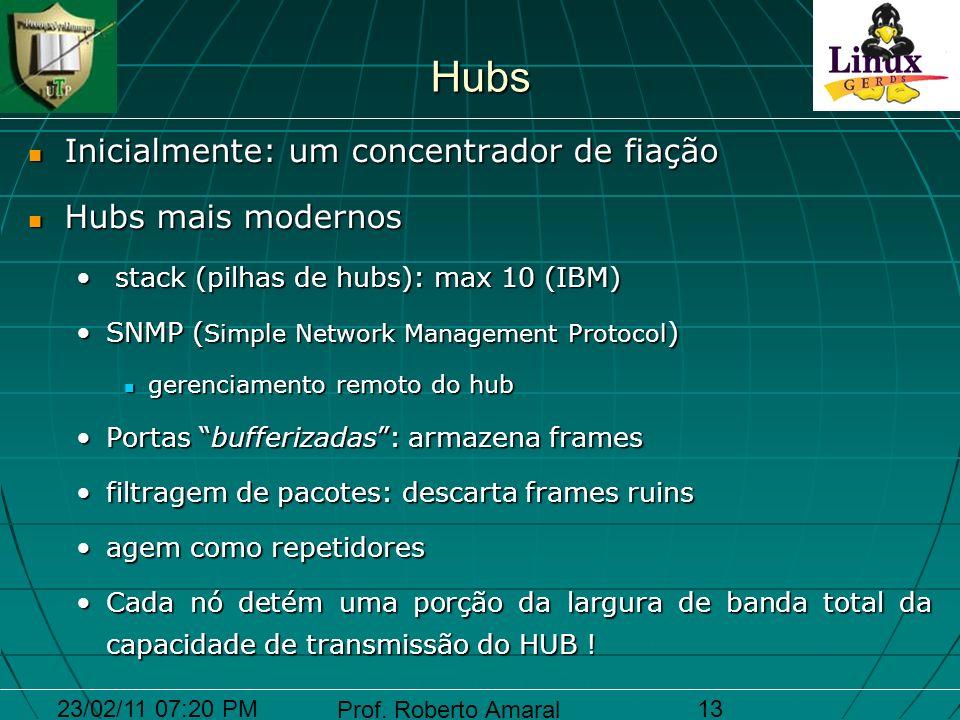 23/02/11 07:20 PM Prof. Roberto Amaral 13 Hubs Inicialmente: um concentrador de fiação Inicialmente: um concentrador de fiação Hubs mais modernos Hubs