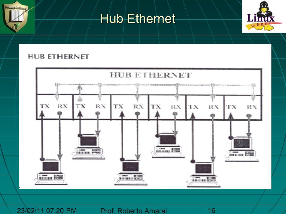 23/02/11 07:20 PM Prof. Roberto Amaral 16 Hub Ethernet