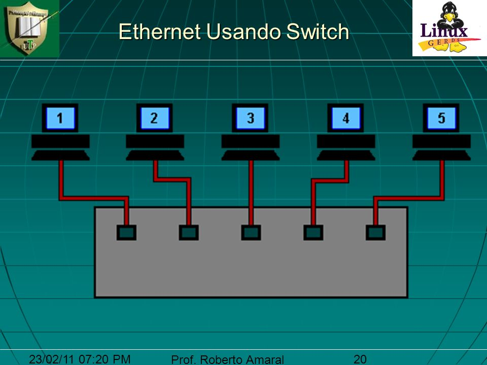 23/02/11 07:20 PM Prof. Roberto Amaral 20 Ethernet Usando Switch
