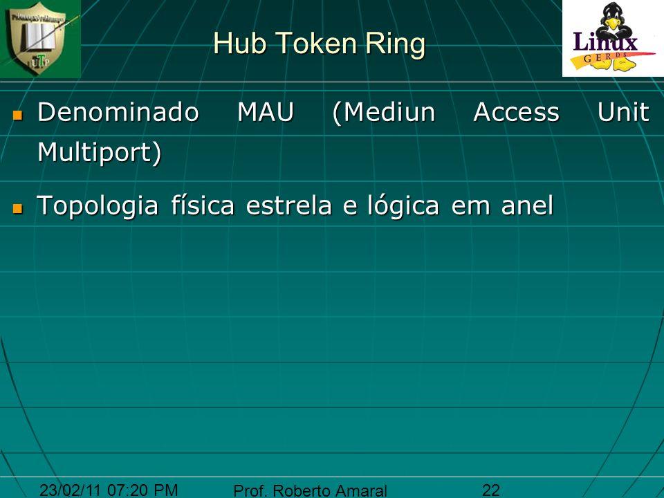 23/02/11 07:20 PM Prof. Roberto Amaral 22 Hub Token Ring Denominado MAU (Mediun Access Unit Multiport) Denominado MAU (Mediun Access Unit Multiport) T