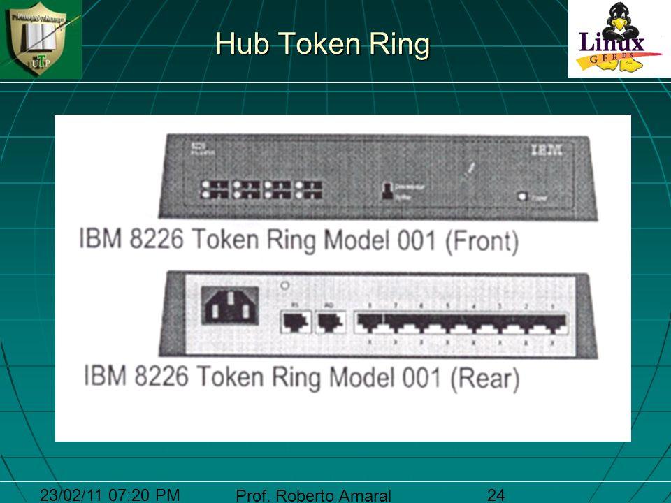 23/02/11 07:20 PM Prof. Roberto Amaral 24 Hub Token Ring