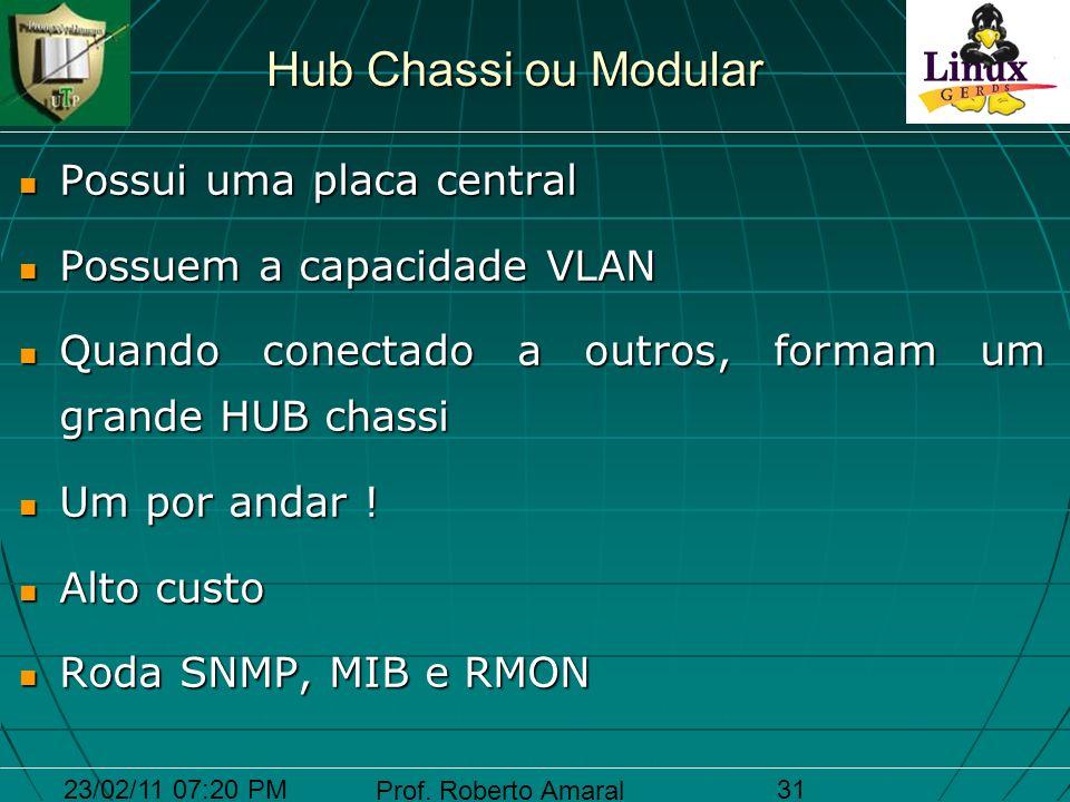 23/02/11 07:20 PM Prof. Roberto Amaral 31 Hub Chassi ou Modular Possui uma placa central Possui uma placa central Possuem a capacidade VLAN Possuem a