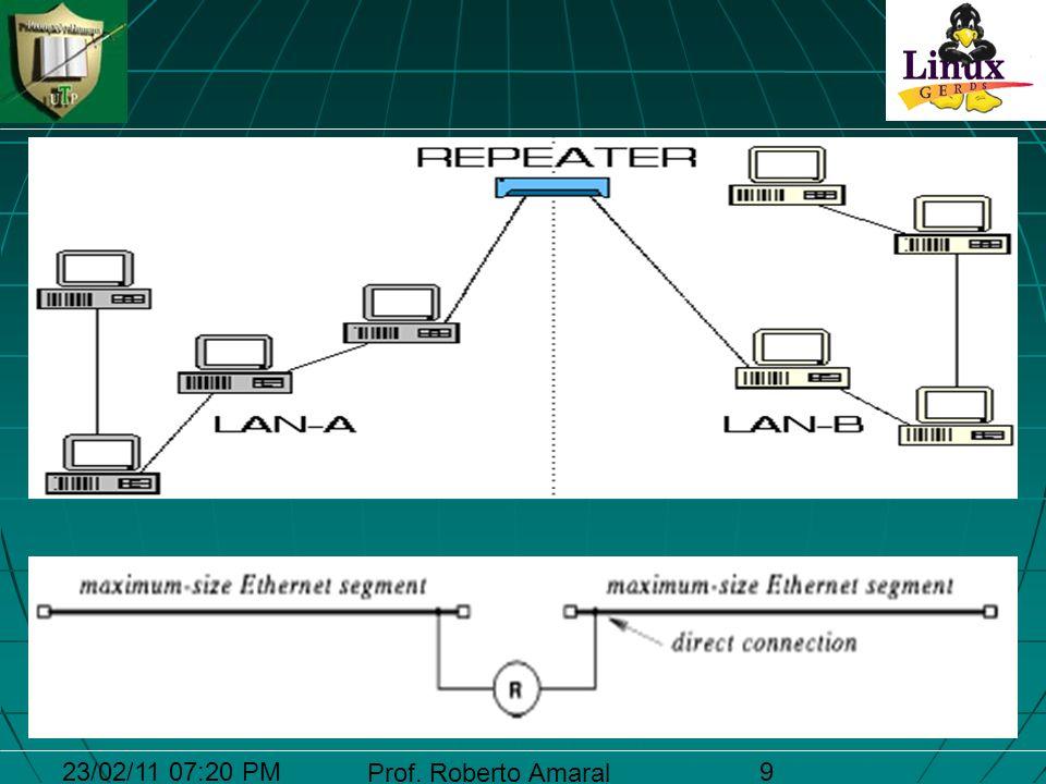 23/02/11 07:20 PM Prof. Roberto Amaral 20 Ethernet Usando Switch