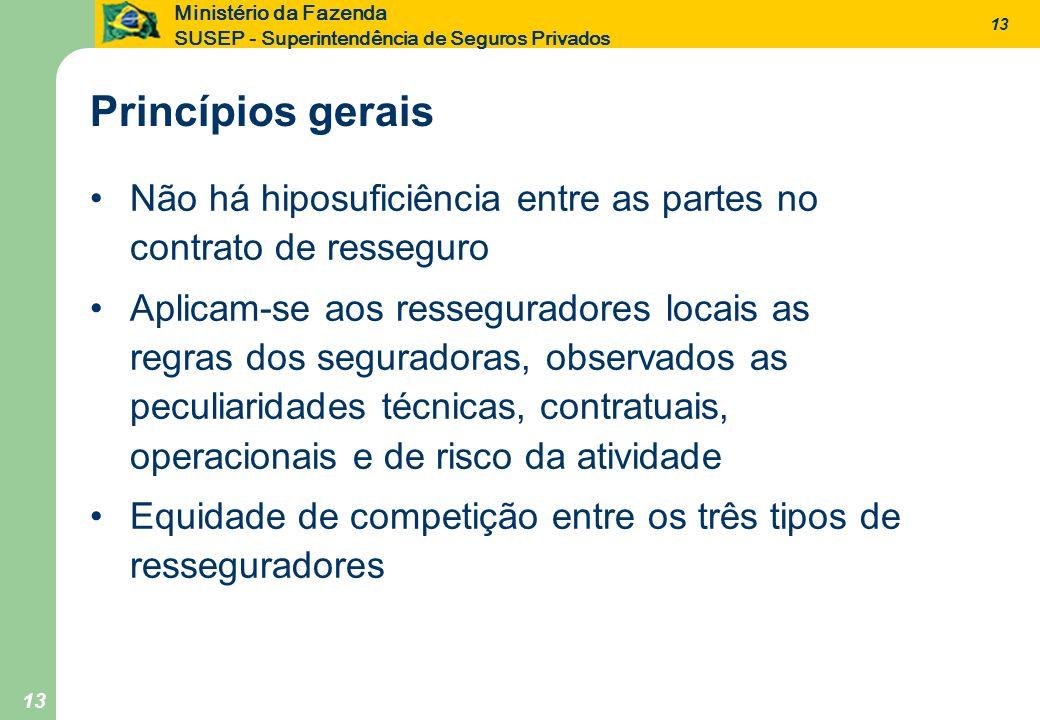 13 Ministério da Fazenda SUSEP - Superintendência de Seguros Privados 13 Não há hiposuficiência entre as partes no contrato de resseguro Aplicam-se ao