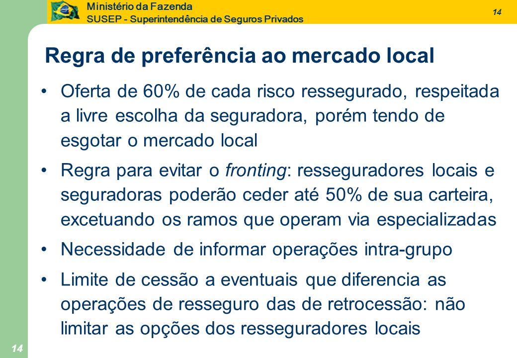 14 Ministério da Fazenda SUSEP - Superintendência de Seguros Privados 14 Oferta de 60% de cada risco ressegurado, respeitada a livre escolha da segura