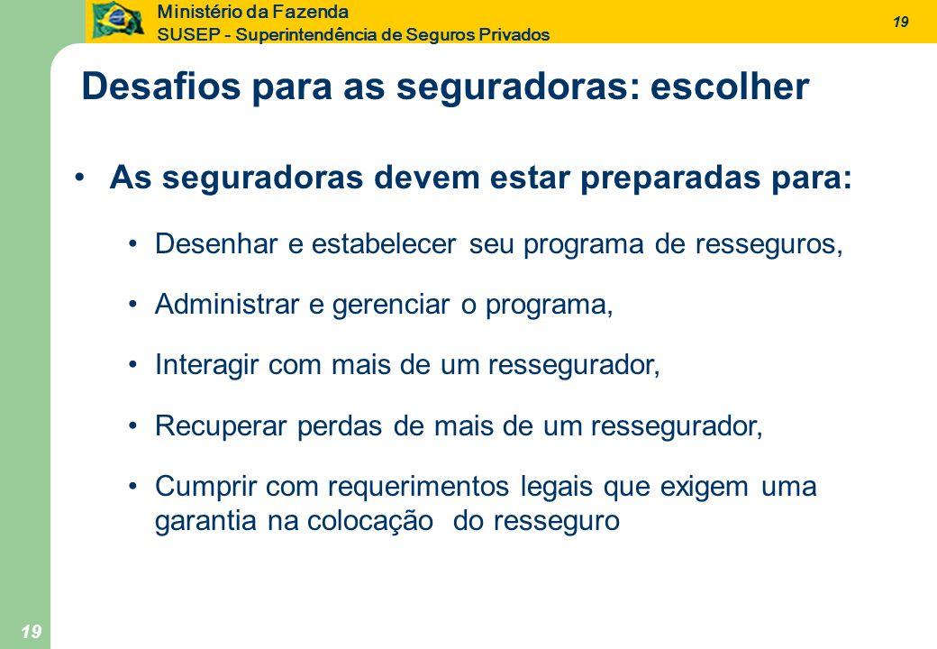 19 Ministério da Fazenda SUSEP - Superintendência de Seguros Privados 19 As seguradoras devem estar preparadas para: Desenhar e estabelecer seu progra