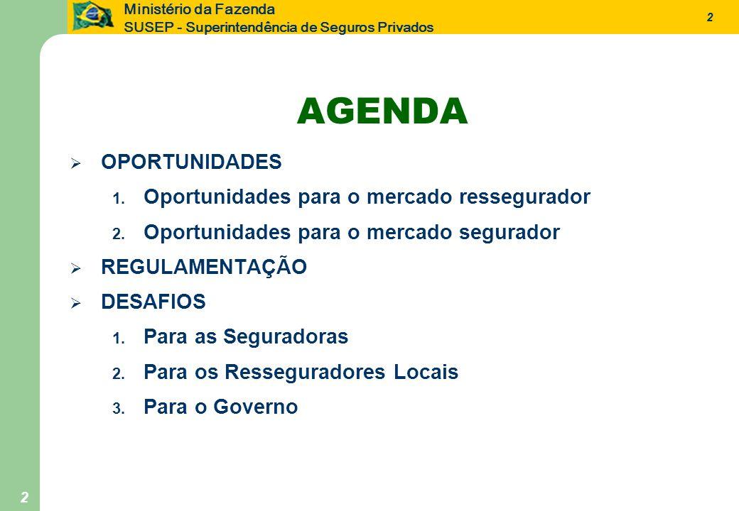 2 Ministério da Fazenda SUSEP - Superintendência de Seguros Privados 2 AGENDA OPORTUNIDADES 1. Oportunidades para o mercado ressegurador 2. Oportunida