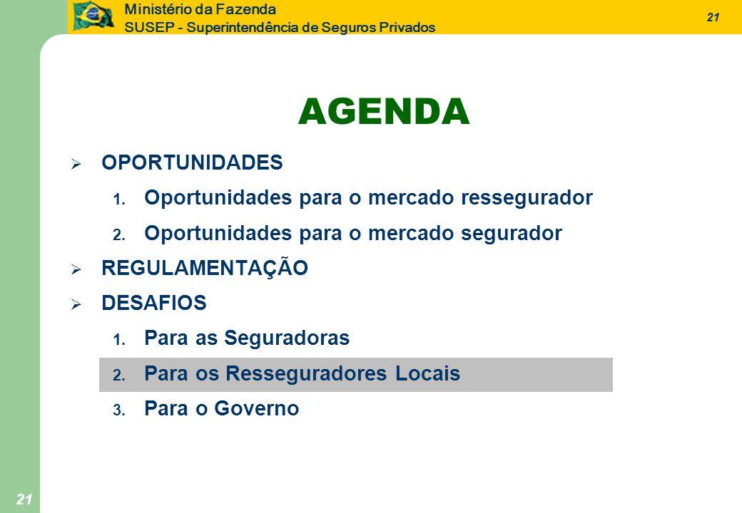 21 Ministério da Fazenda SUSEP - Superintendência de Seguros Privados 21 AGENDA OPORTUNIDADES 1. Oportunidades para o mercado ressegurador 2. Oportuni