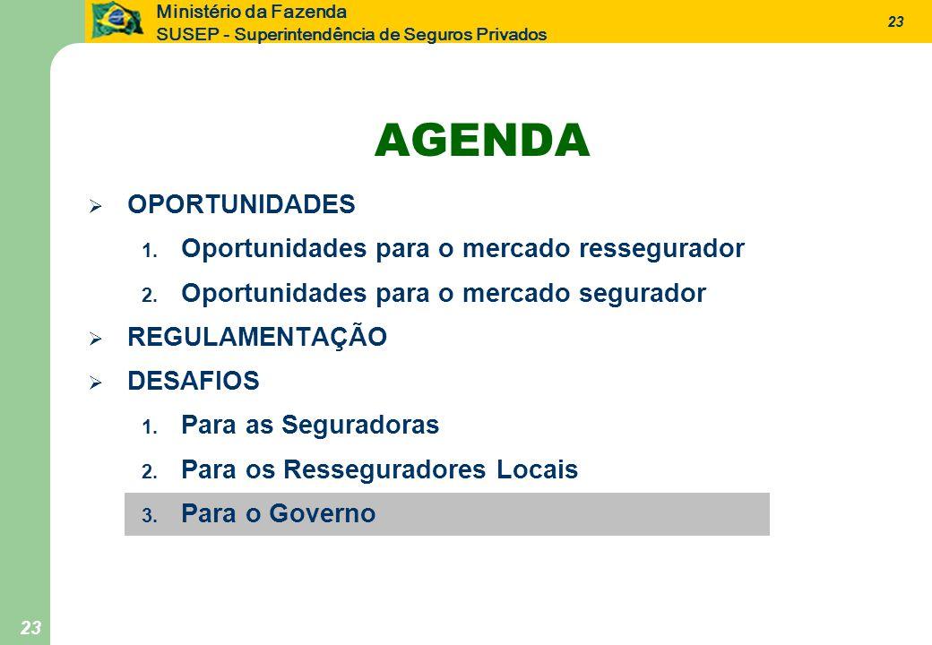 23 Ministério da Fazenda SUSEP - Superintendência de Seguros Privados 23 AGENDA OPORTUNIDADES 1. Oportunidades para o mercado ressegurador 2. Oportuni