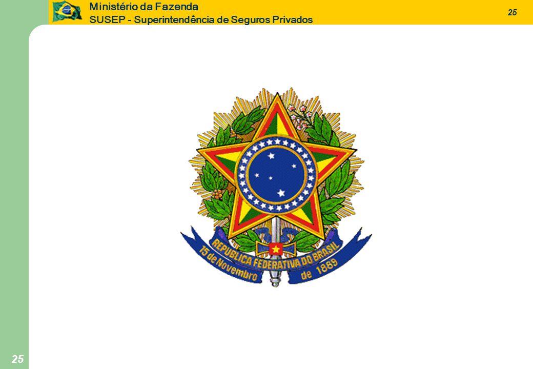 25 Ministério da Fazenda SUSEP - Superintendência de Seguros Privados 25
