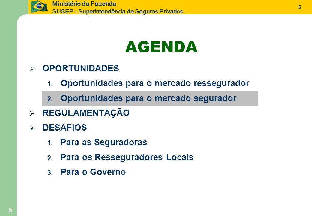 5 Ministério da Fazenda SUSEP - Superintendência de Seguros Privados 5 AGENDA OPORTUNIDADES 1. Oportunidades para o mercado ressegurador 2. Oportunida