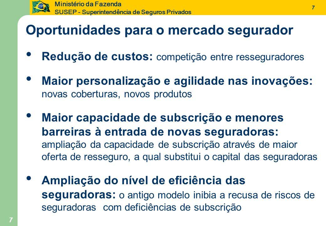 7 Ministério da Fazenda SUSEP - Superintendência de Seguros Privados 7 Redução de custos: competição entre resseguradores Maior personalização e agili