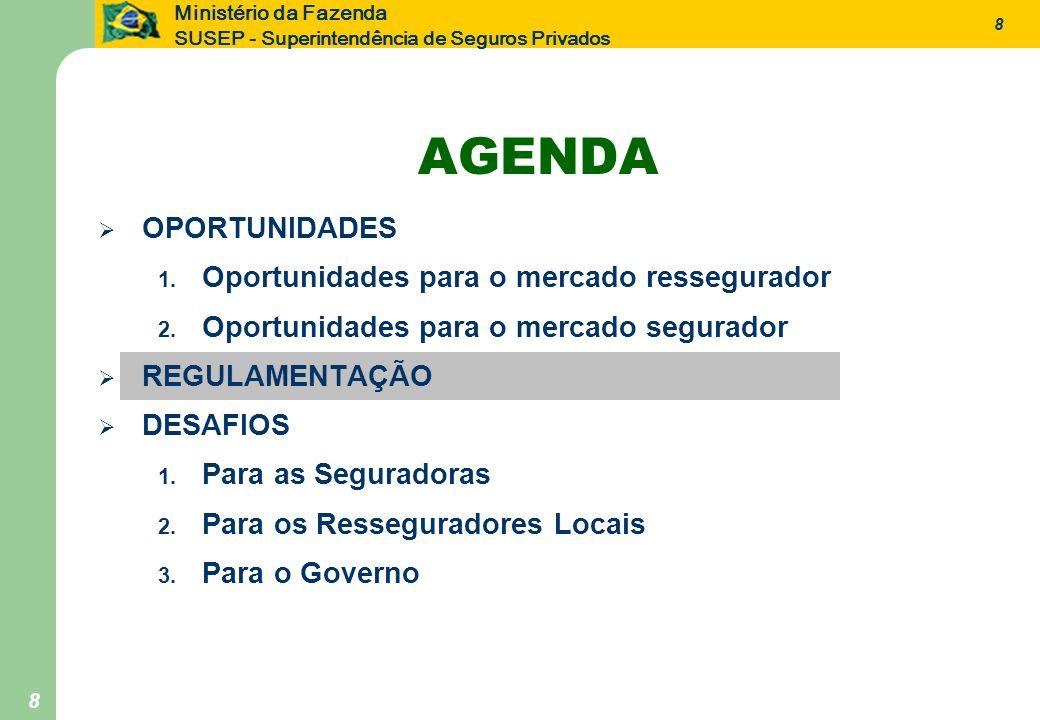 8 Ministério da Fazenda SUSEP - Superintendência de Seguros Privados 8 AGENDA OPORTUNIDADES 1. Oportunidades para o mercado ressegurador 2. Oportunida