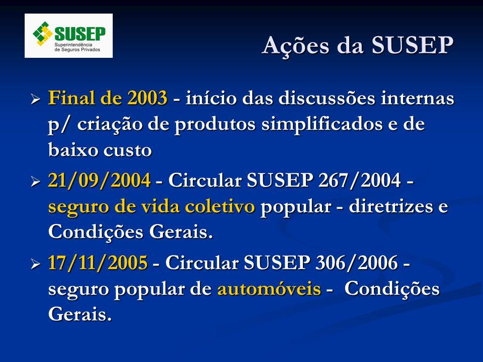 Ações da SUSEP Final de 2003 - início das discussões internas p/ criação de produtos simplificados e de baixo custo Final de 2003 - início das discuss