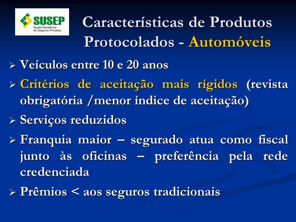 Características de Produtos Protocolados - Automóveis Veículos entre 10 e 20 anos Veículos entre 10 e 20 anos Critérios de aceitação mais rígidos (rev