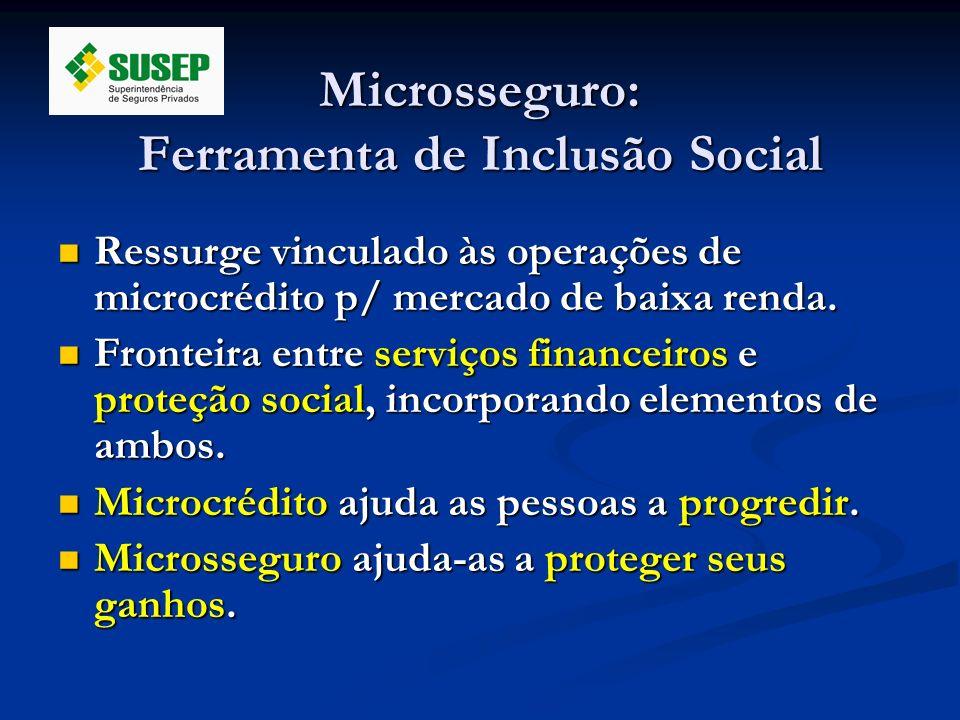 Microsseguro: Ferramenta de Inclusão Social Ressurge vinculado às operações de microcrédito p/ mercado de baixa renda. Ressurge vinculado às operações