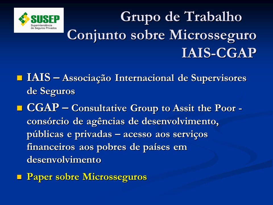 Grupo de Trabalho Conjunto sobre Microsseguro IAIS-CGAP IAIS – Associação Internacional de Supervisores de Seguros IAIS – Associação Internacional de