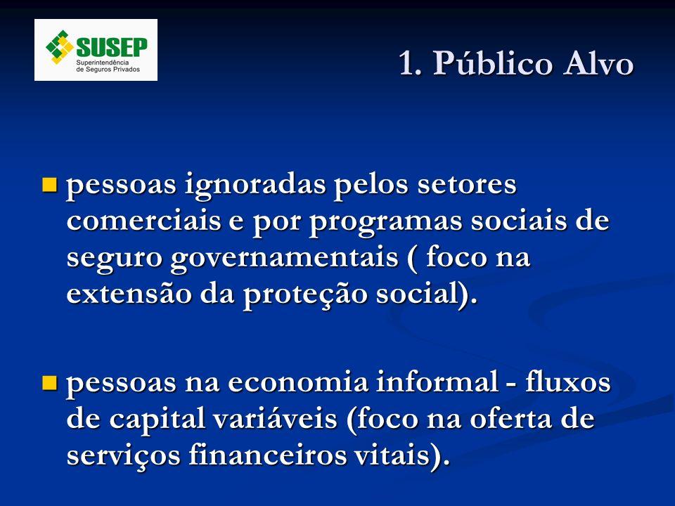 1. Público Alvo pessoas ignoradas pelos setores comerciais e por programas sociais de seguro governamentais ( foco na extensão da proteção social). pe