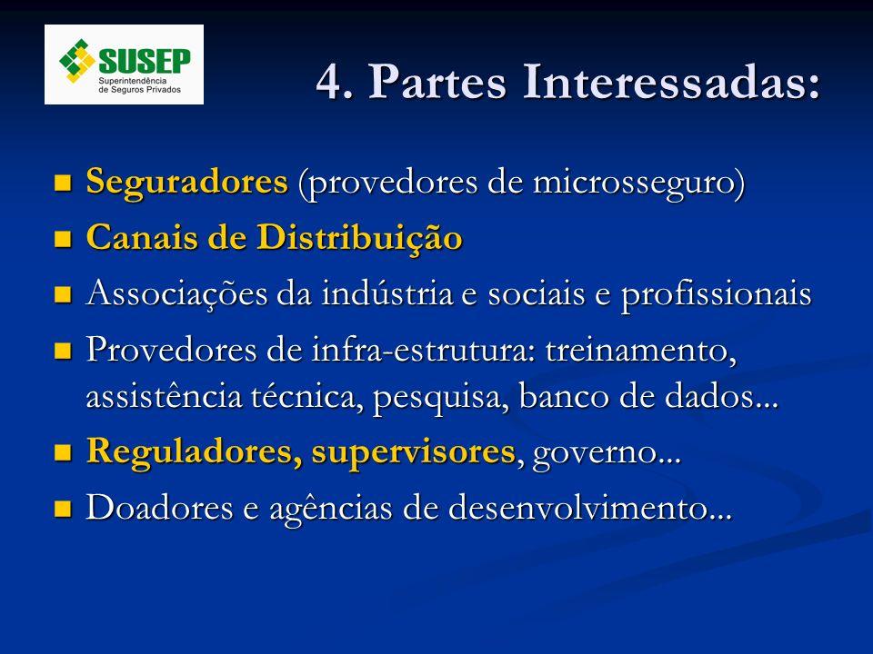 4. Partes Interessadas: Seguradores (provedores de microsseguro) Seguradores (provedores de microsseguro) Canais de Distribuição Canais de Distribuiçã