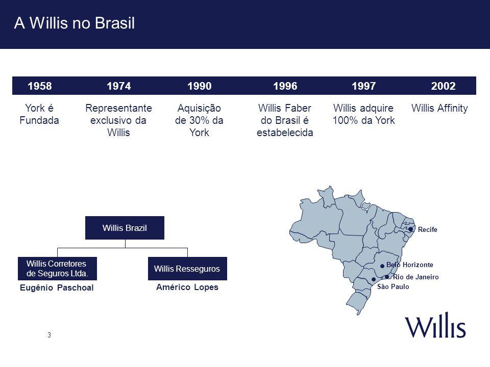 3 A Willis no Brasil Recife Belo Horizonte Rio de Janeiro São Paulo 1958 York é Fundada Representante exclusivo da Willis Aquisição de 30% da York 197