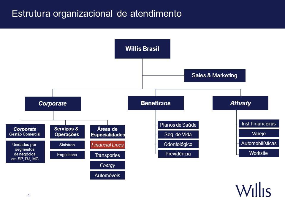 4 Estrutura organizacional de atendimento Willis Brasil Inst.Financeiras Affinity Varejo Automobilísticas Planos de Saúde Seg. de Vida Odontológico Be