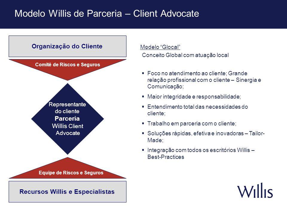 6 Modelo Willis de Parceria – Client Advocate. Organização do Cliente Comitê de Riscos e Seguros Recursos Willis e Especialistas Equipe de Riscos e Se