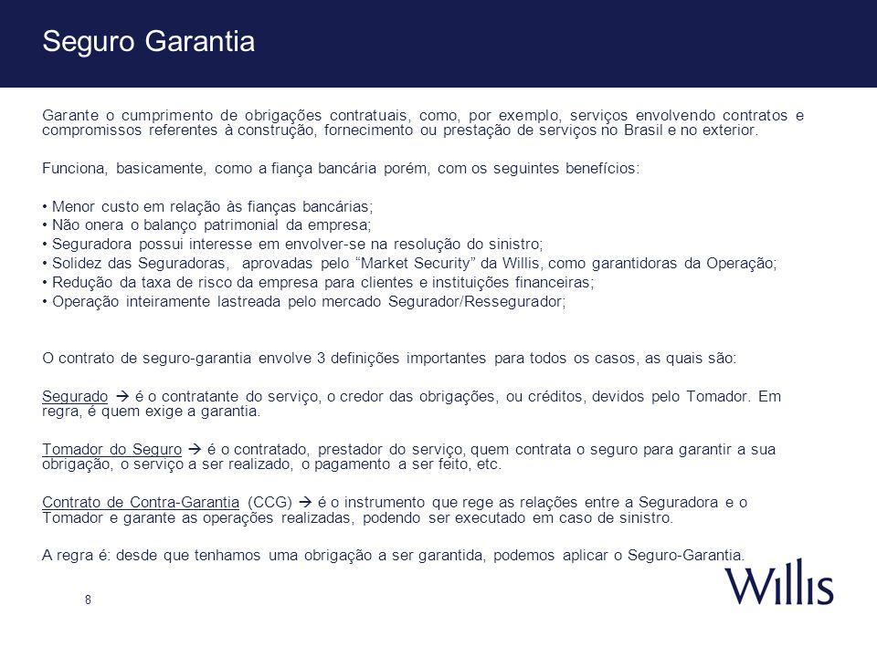 8 Seguro Garantia Garante o cumprimento de obrigações contratuais, como, por exemplo, serviços envolvendo contratos e compromissos referentes à constr