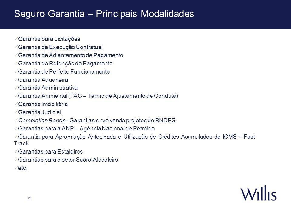 9 Seguro Garantia – Principais Modalidades Garantia para Licitações Garantia de Execução Contratual Garantia de Adiantamento de Pagamento Garantia de
