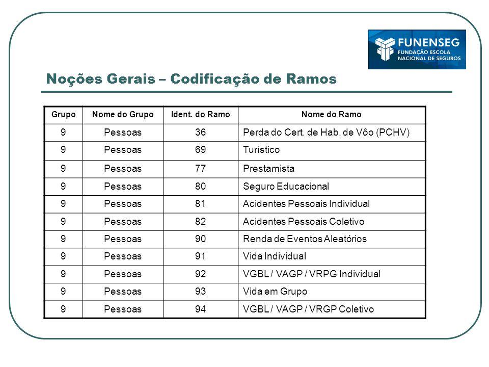 Noções Gerais – Codificação de Ramos GrupoNome do GrupoIdent.