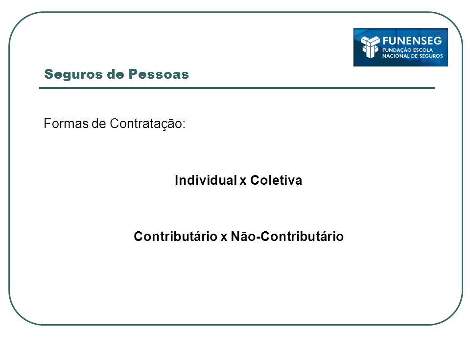 Seguros de Pessoas Formas de Contratação: Individual x Coletiva Contributário x Não-Contributário