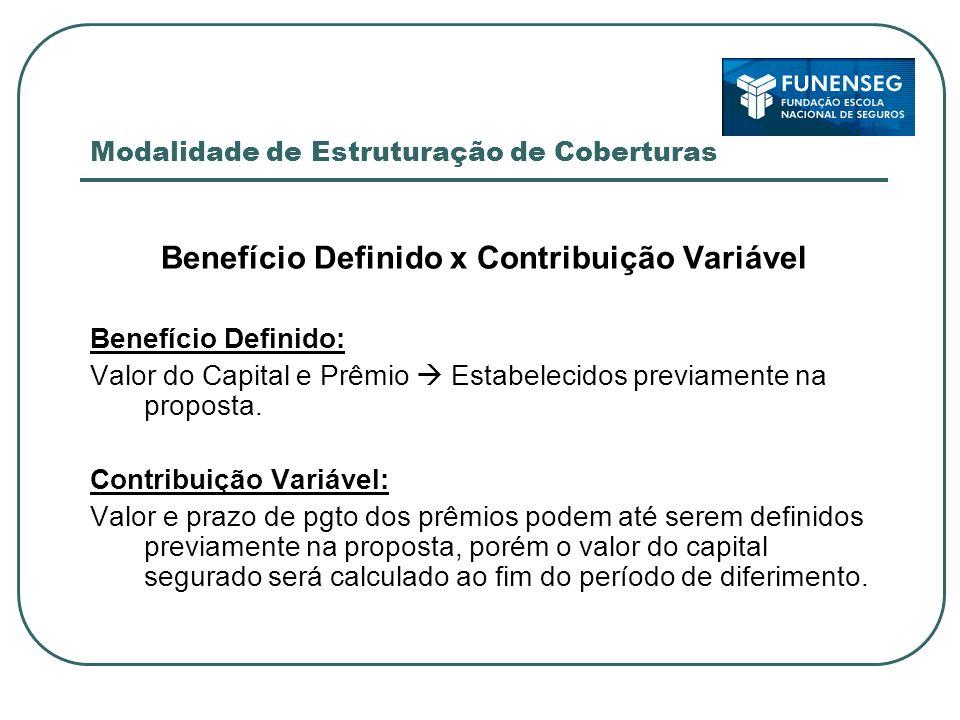 Modalidade de Estruturação de Coberturas Benefício Definido x Contribuição Variável Benefício Definido: Valor do Capital e Prêmio Estabelecidos previamente na proposta.