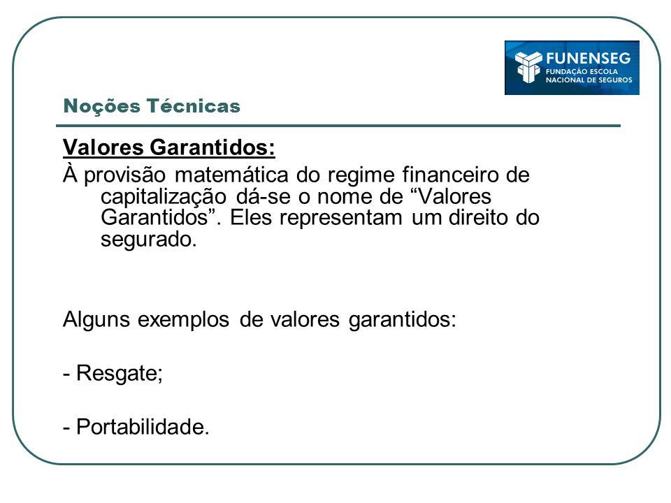 Noções Técnicas Valores Garantidos: À provisão matemática do regime financeiro de capitalização dá-se o nome de Valores Garantidos.
