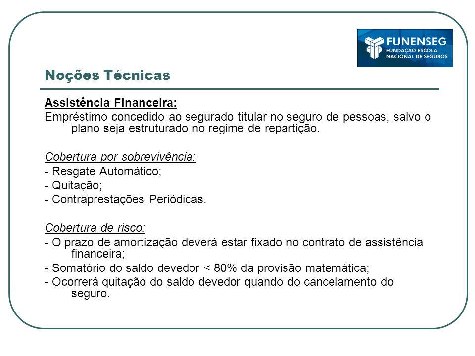 Noções Técnicas Assistência Financeira: Empréstimo concedido ao segurado titular no seguro de pessoas, salvo o plano seja estruturado no regime de repartição.