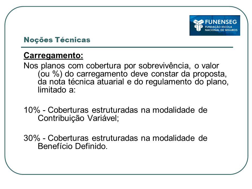Noções Técnicas Carregamento: Nos planos com cobertura por sobrevivência, o valor (ou %) do carregamento deve constar da proposta, da nota técnica atuarial e do regulamento do plano, limitado a: 10% - Coberturas estruturadas na modalidade de Contribuição Variável; 30% - Coberturas estruturadas na modalidade de Benefício Definido.
