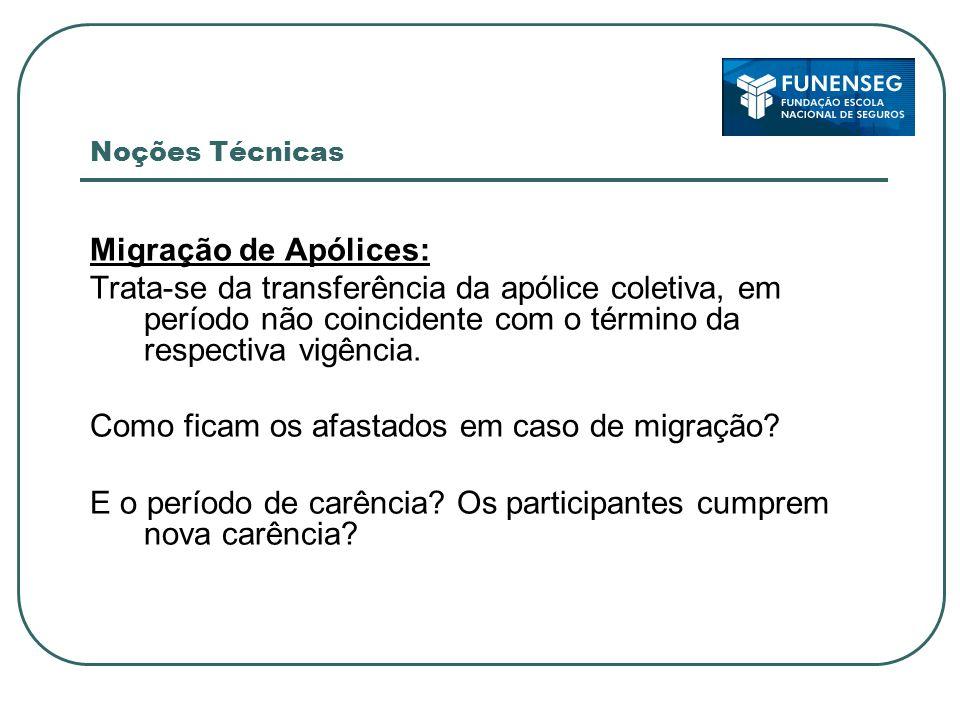 Noções Técnicas Migração de Apólices: Trata-se da transferência da apólice coletiva, em período não coincidente com o término da respectiva vigência.