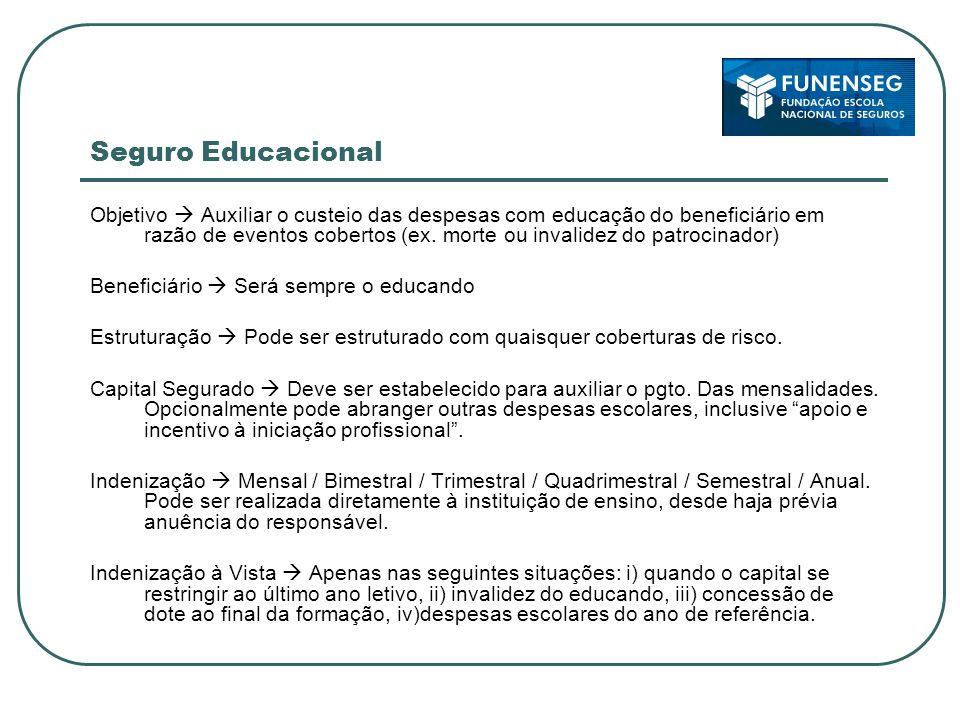 Seguro Educacional Objetivo Auxiliar o custeio das despesas com educação do beneficiário em razão de eventos cobertos (ex.