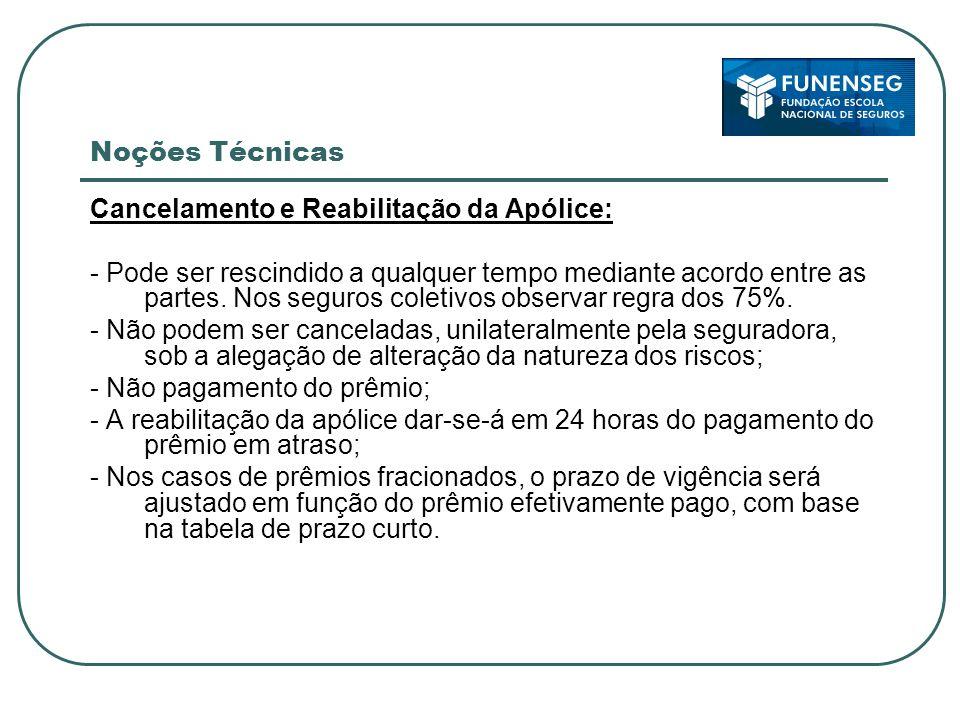 Noções Técnicas Cancelamento e Reabilitação da Apólice: - Pode ser rescindido a qualquer tempo mediante acordo entre as partes.