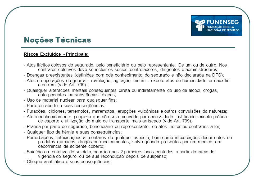 Noções Técnicas Riscos Excluídos - Principais: - Atos ilícitos dolosos do segurado, pelo beneficiário ou pelo representante.