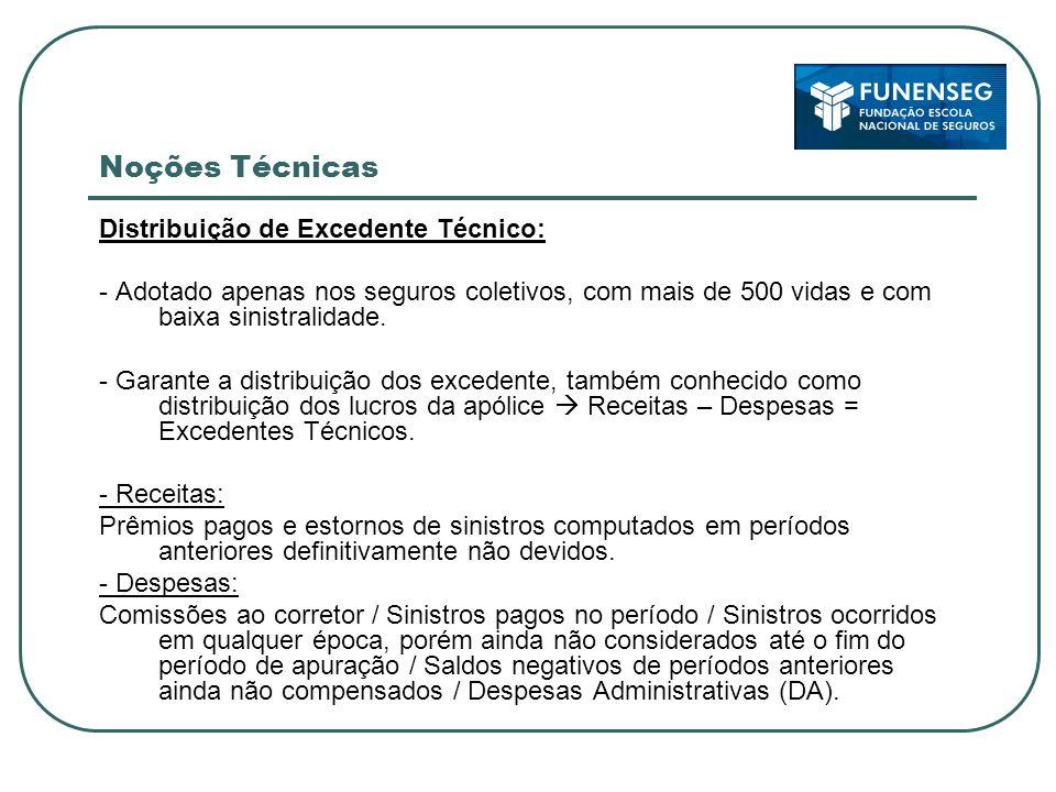 Noções Técnicas Distribuição de Excedente Técnico: - Adotado apenas nos seguros coletivos, com mais de 500 vidas e com baixa sinistralidade.